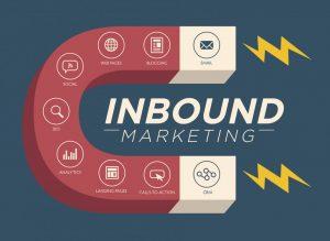 inbound marketing toronto